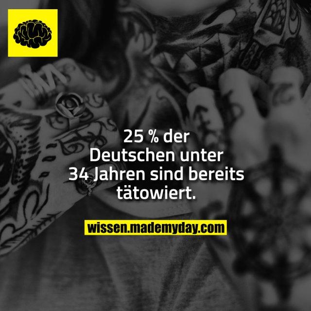 25 % der Deutschen unter 34 Jahren sind bereits tätowiert.