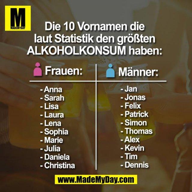 Die 10 Vornamen die laut Statistik <br /> den größen ALKOHOLKONSUM haben: <br />