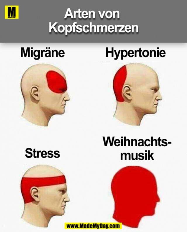 Arten von <br /> Kopfschmerzen<br /> <br /> Migräne<br /> Hypertonie <br /> Stress<br /> Weihnachts-<br /> musik